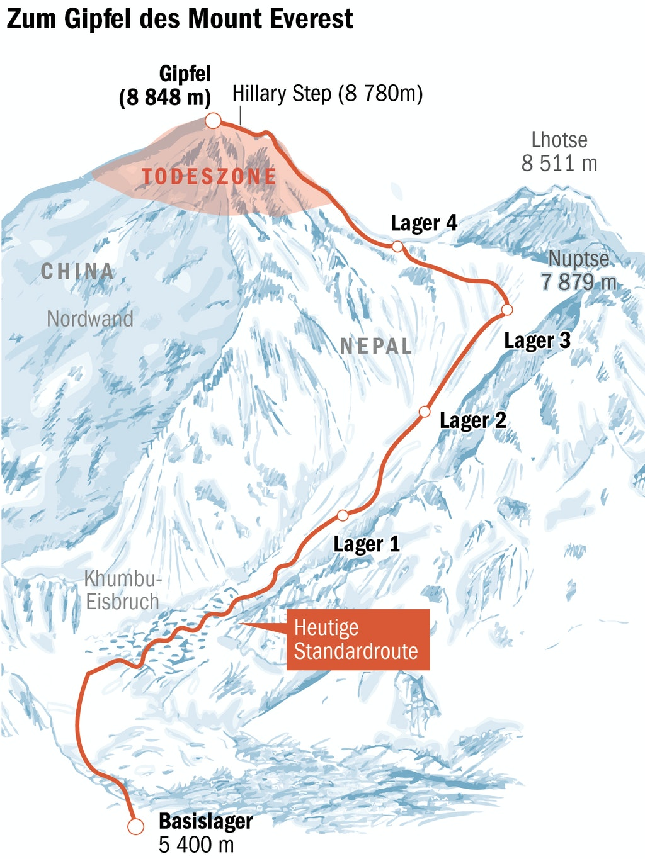 Everest Todeszone